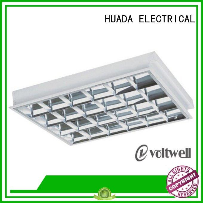 peritoneal surface mount led light fixtures stainless office